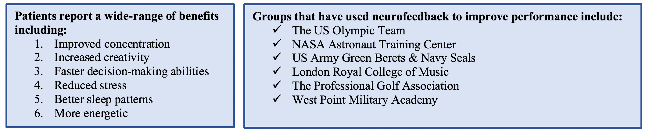Neurofeedback groups that have used it